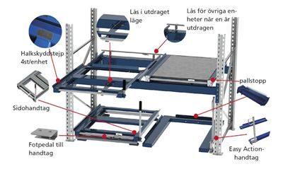 Extra hjulben till golvmodeller, kortsideshantering